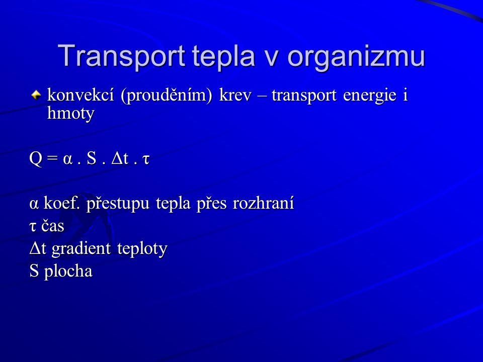 Transport tepla v organizmu