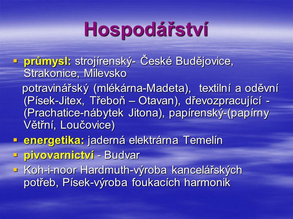 Hospodářství průmysl: strojírenský- České Budějovice, Strakonice, Milevsko.