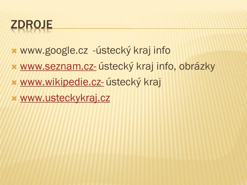 zdroje www.google.cz -ústecký kraj info