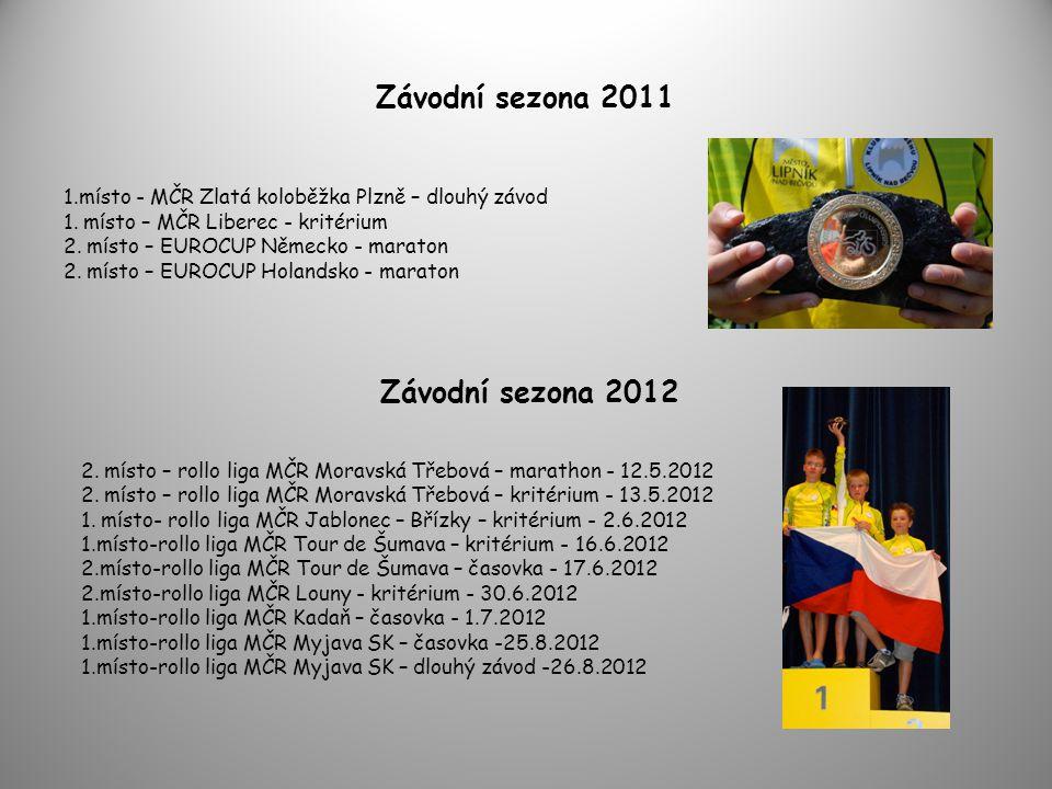 Závodní sezona 2011 Závodní sezona 2012