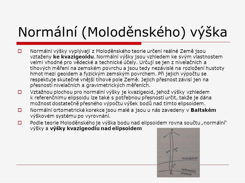 Normální (Moloděnského) výška