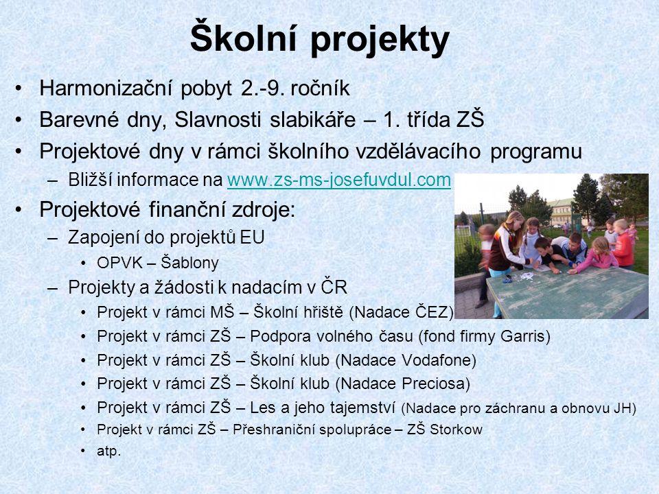 Školní projekty Harmonizační pobyt 2.-9. ročník