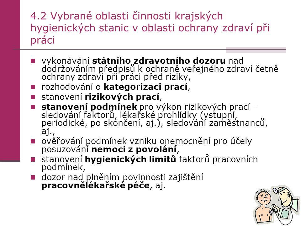 4.2 Vybrané oblasti činnosti krajských hygienických stanic v oblasti ochrany zdraví při práci
