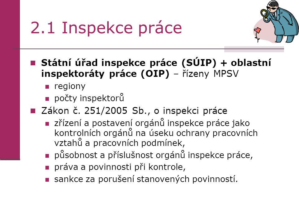 2.1 Inspekce práce Státní úřad inspekce práce (SÚIP) + oblastní inspektoráty práce (OIP) – řízeny MPSV.