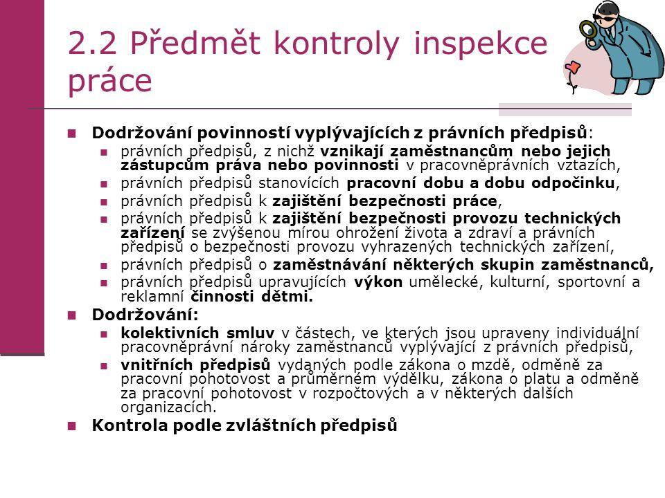 2.2 Předmět kontroly inspekce práce
