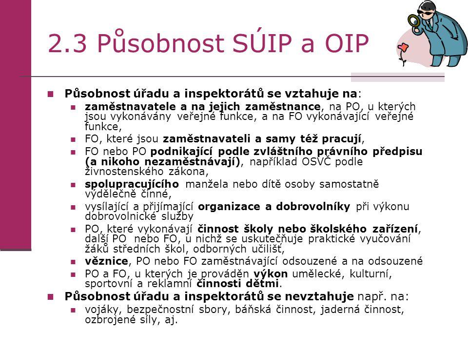 2.3 Působnost SÚIP a OIP Působnost úřadu a inspektorátů se vztahuje na: