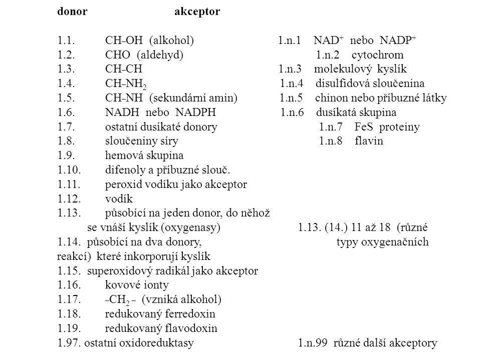 donor akceptor 1.1. CH_OH (alkohol) 1.n.1 NAD+ nebo NADP+