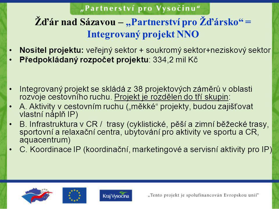 """Žďár nad Sázavou – """"Partnerství pro Žďársko = Integrovaný projekt NNO"""