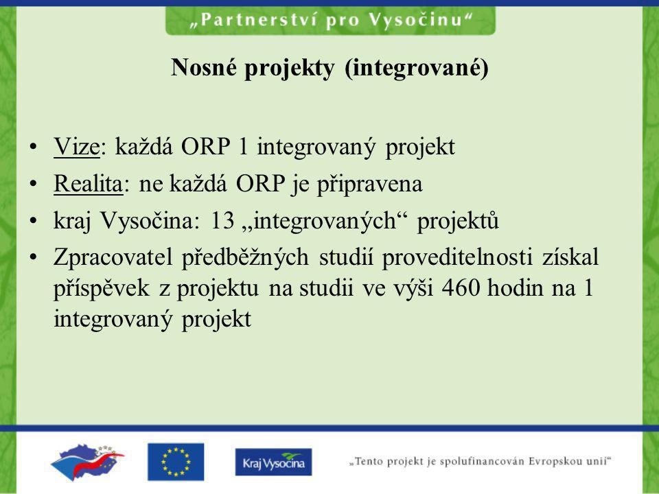 Nosné projekty (integrované)