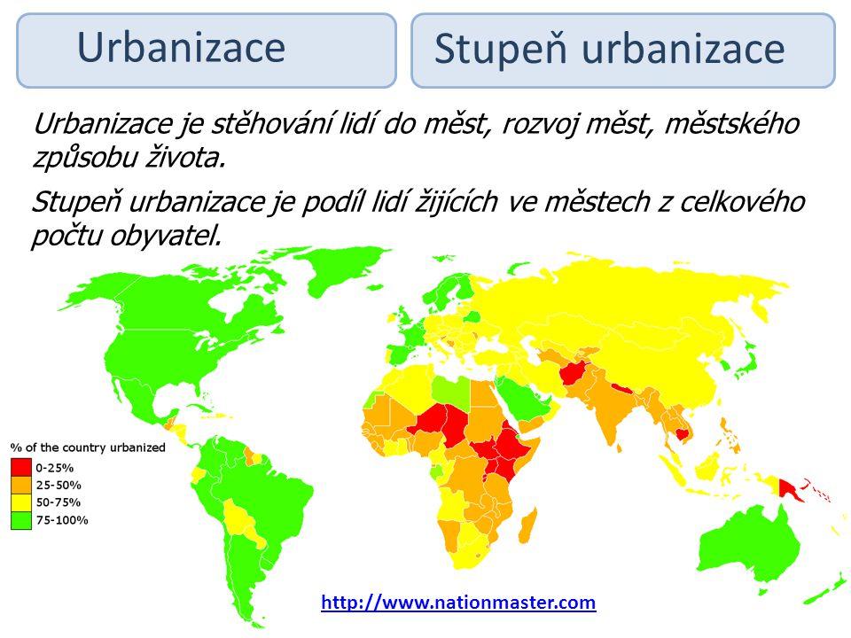 Urbanizace Stupeň urbanizace
