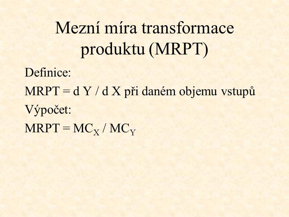 Mezní míra transformace produktu (MRPT)
