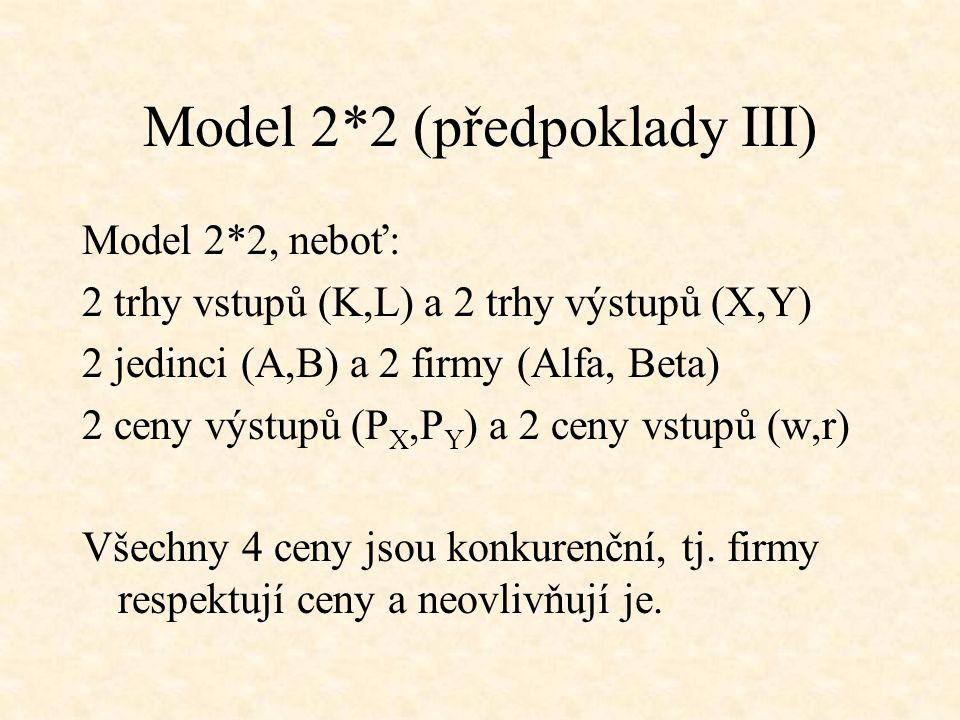 Model 2*2 (předpoklady III)