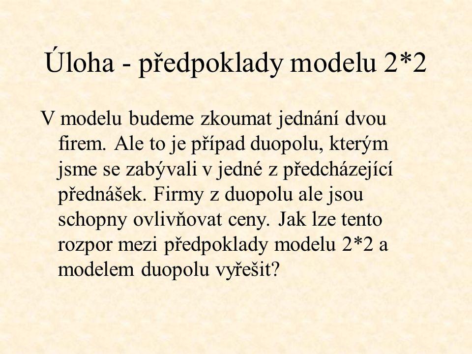 Úloha - předpoklady modelu 2*2