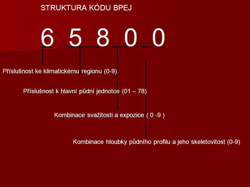 STRUKTURA KÓDU BPEJ 6 5 8 0 0. Příslušnost ke klimatickému regionu (0-9). Příslušnost k hlavní půdní jednotce (01 – 78)