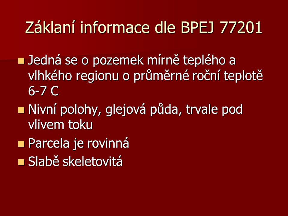 Záklaní informace dle BPEJ 77201
