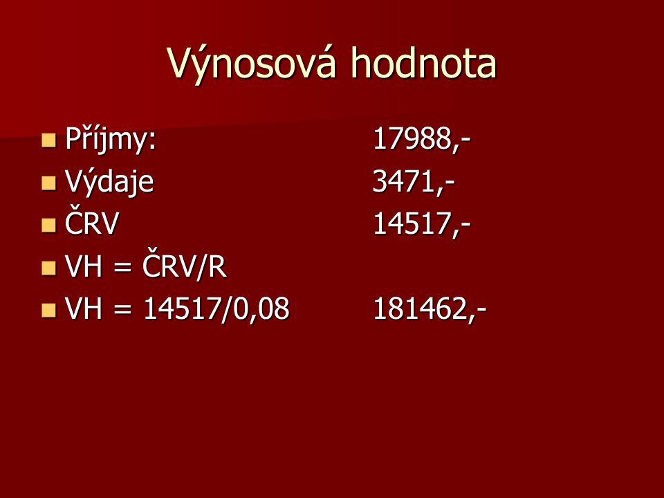 Výnosová hodnota Příjmy: 17988,- Výdaje 3471,- ČRV 14517,- VH = ČRV/R