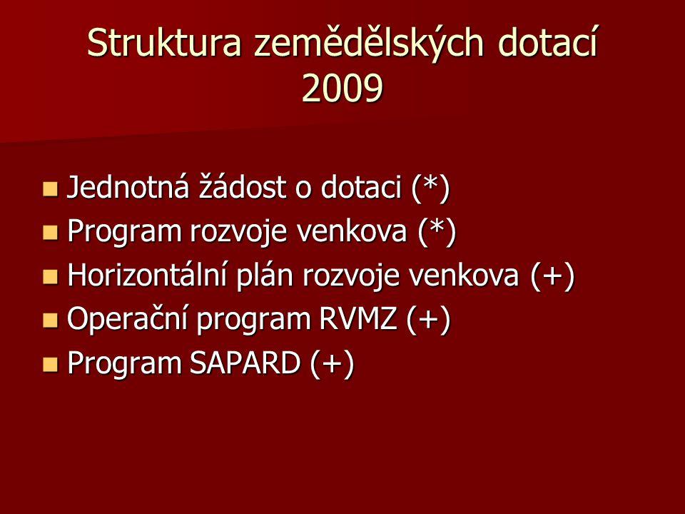 Struktura zemědělských dotací 2009