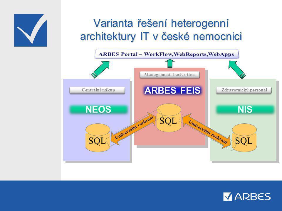 Varianta řešení heterogenní architektury IT v české nemocnici