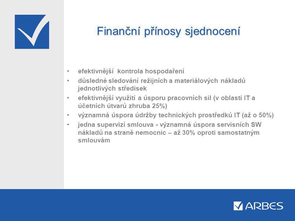 Finanční přínosy sjednocení