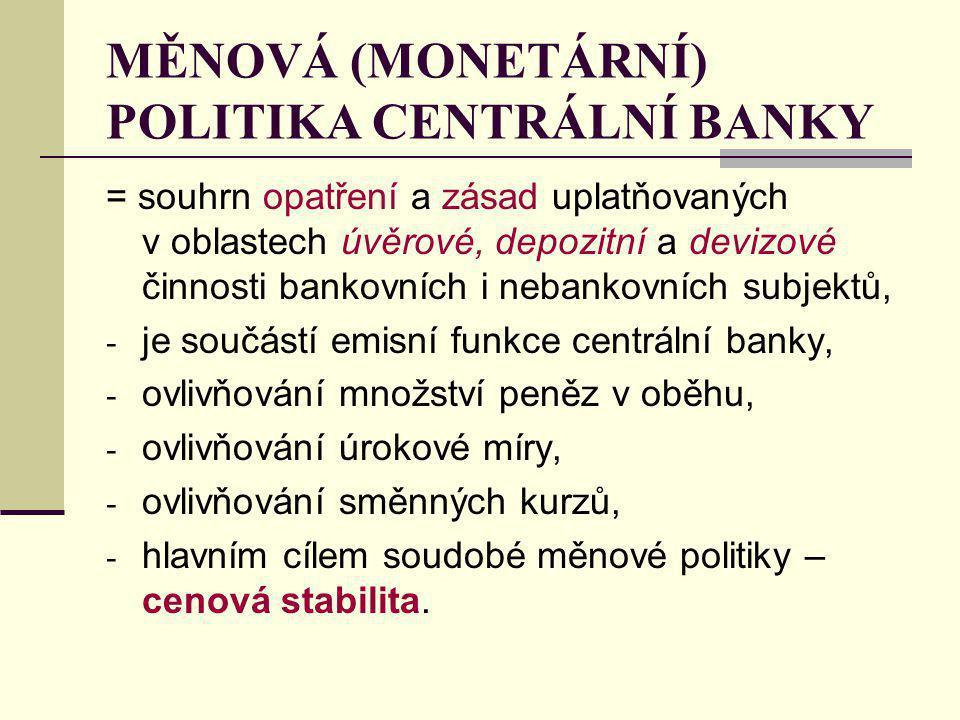 MĚNOVÁ (MONETÁRNÍ) POLITIKA CENTRÁLNÍ BANKY