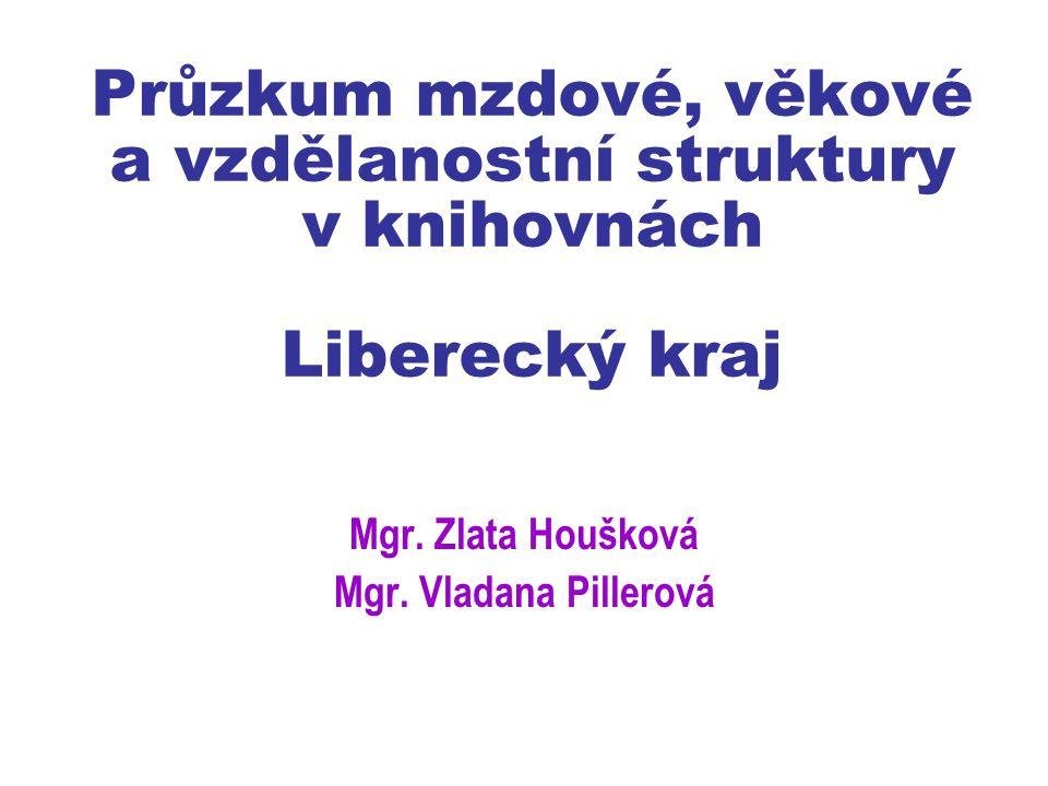 Mgr. Zlata Houšková Mgr. Vladana Pillerová