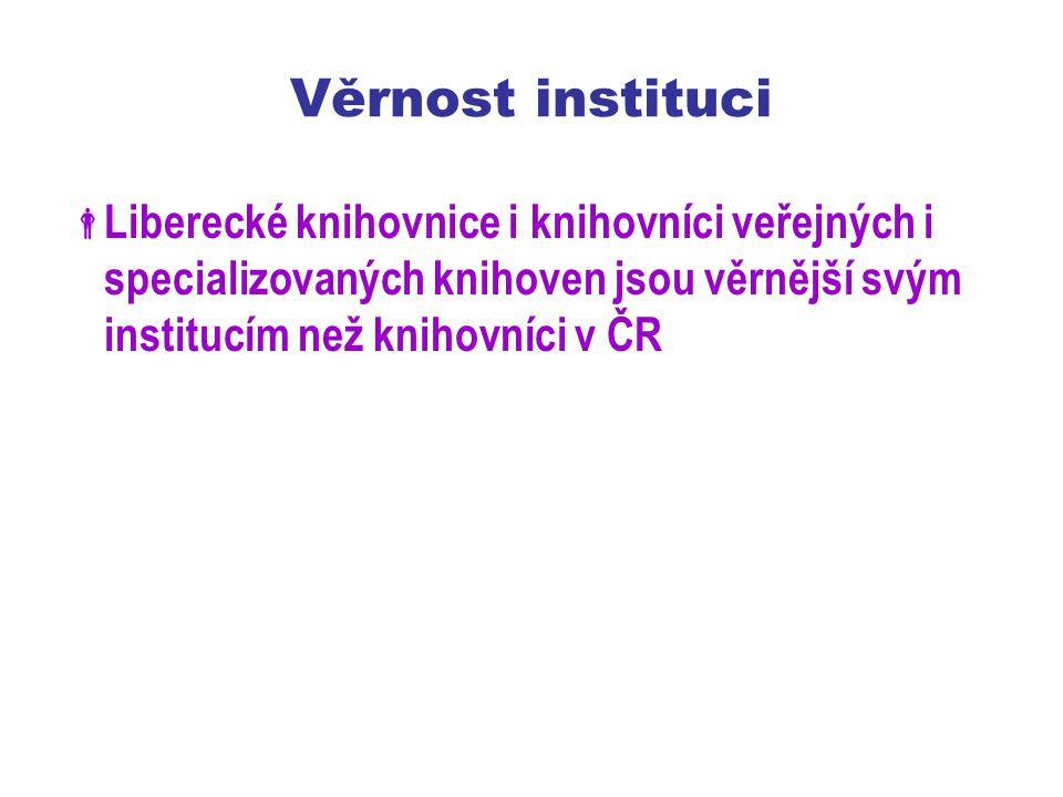 Věrnost instituci Liberecké knihovnice i knihovníci veřejných i specializovaných knihoven jsou věrnější svým institucím než knihovníci v ČR.