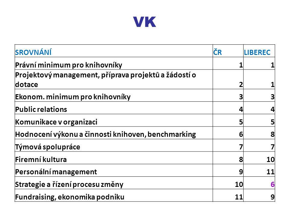 VK SROVNÁNÍ ČR LIBEREC Právní minimum pro knihovníky 1