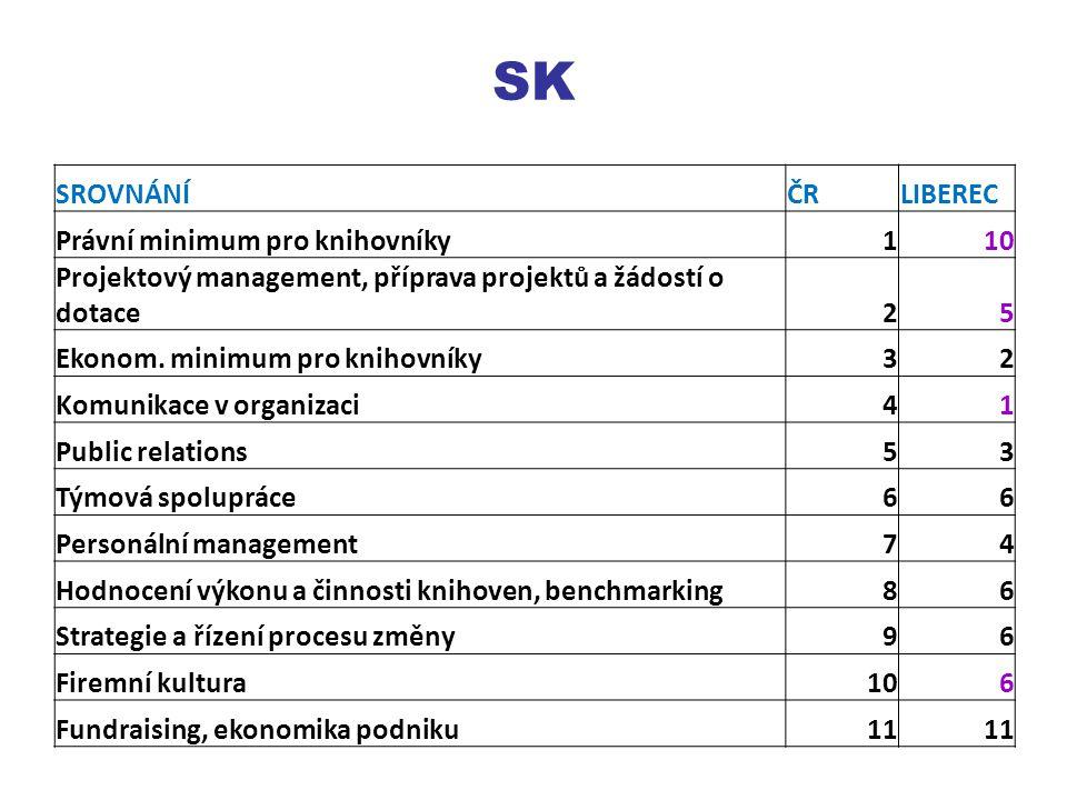 SK SROVNÁNÍ ČR LIBEREC Právní minimum pro knihovníky 1 10