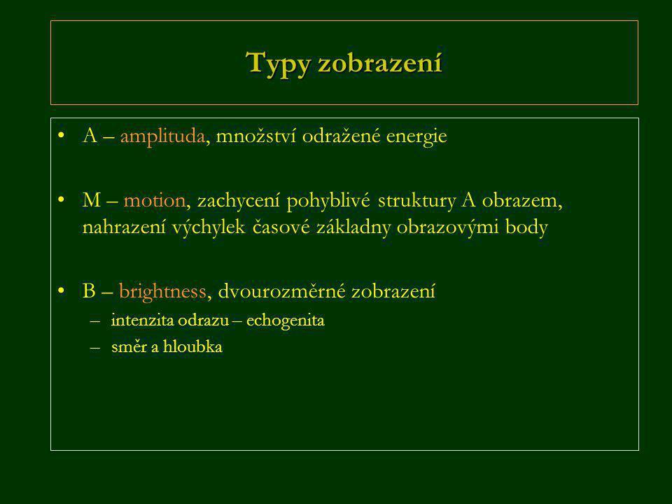 Typy zobrazení A – amplituda, množství odražené energie