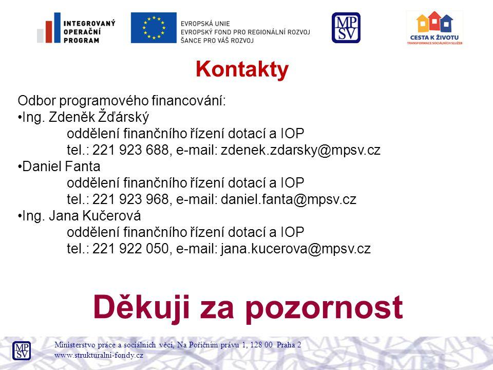 Děkuji za pozornost Kontakty Odbor programového financování: