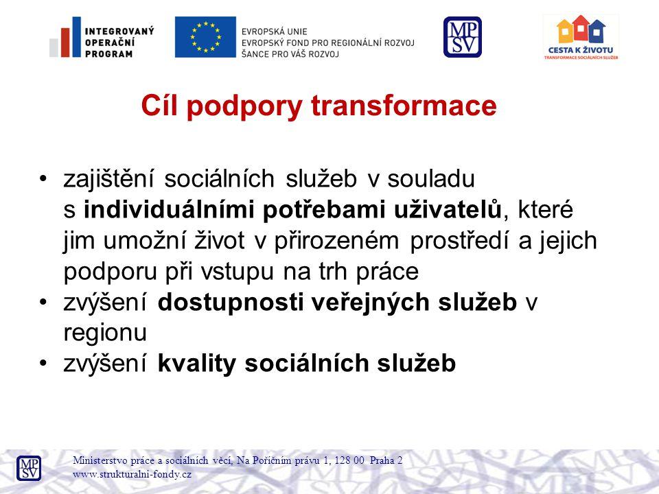 Cíl podpory transformace