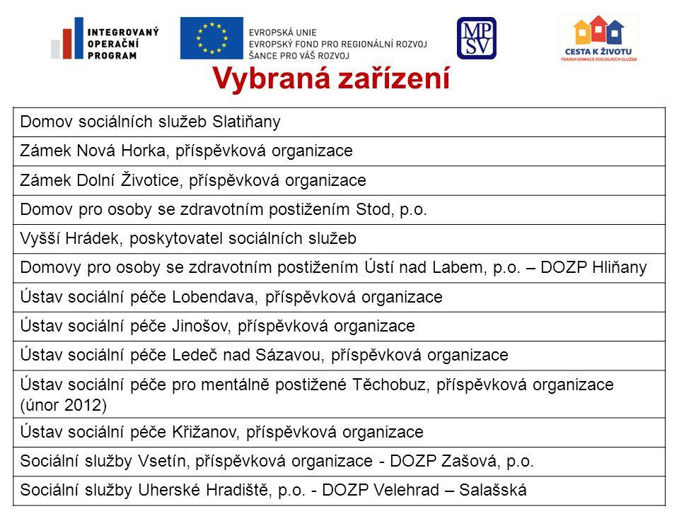 Vybraná zařízení Domov sociálních služeb Slatiňany