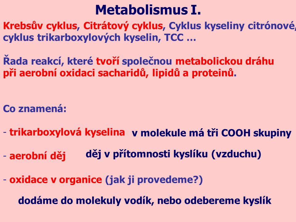 Metabolismus I. Krebsův cyklus, Citrátový cyklus, Cyklus kyseliny citrónové, cyklus trikarboxylových kyselin, TCC …