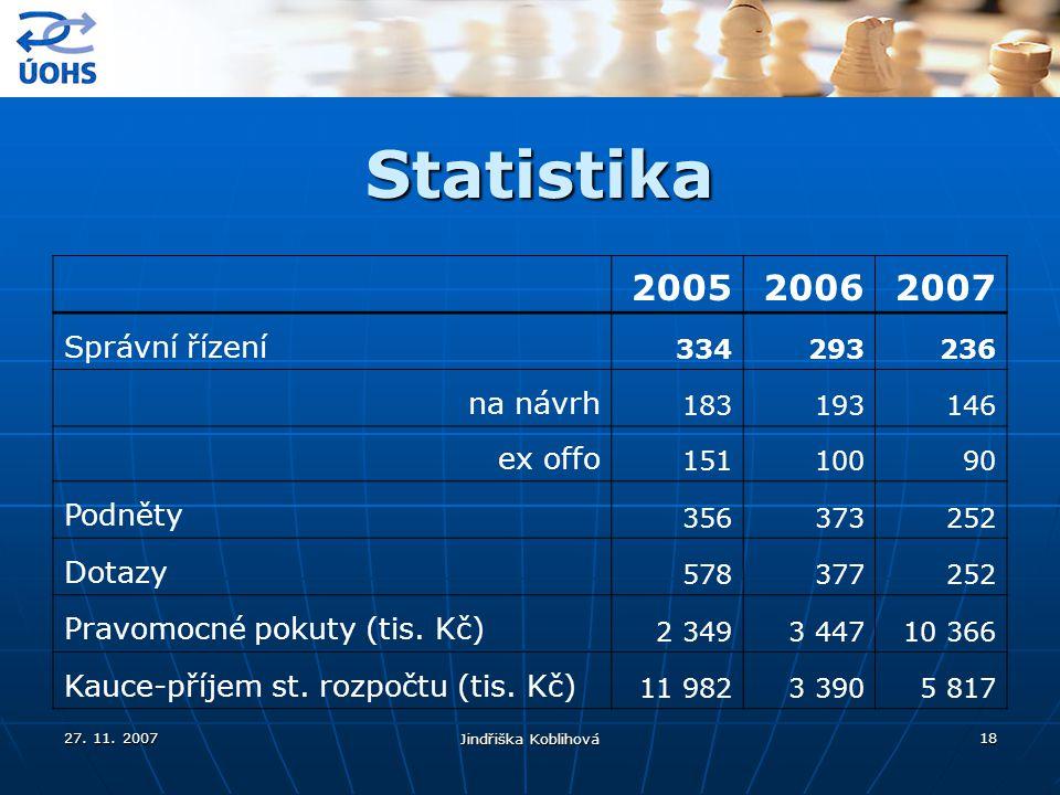 Statistika 2005 2006 2007 Správní řízení na návrh ex offo Podněty