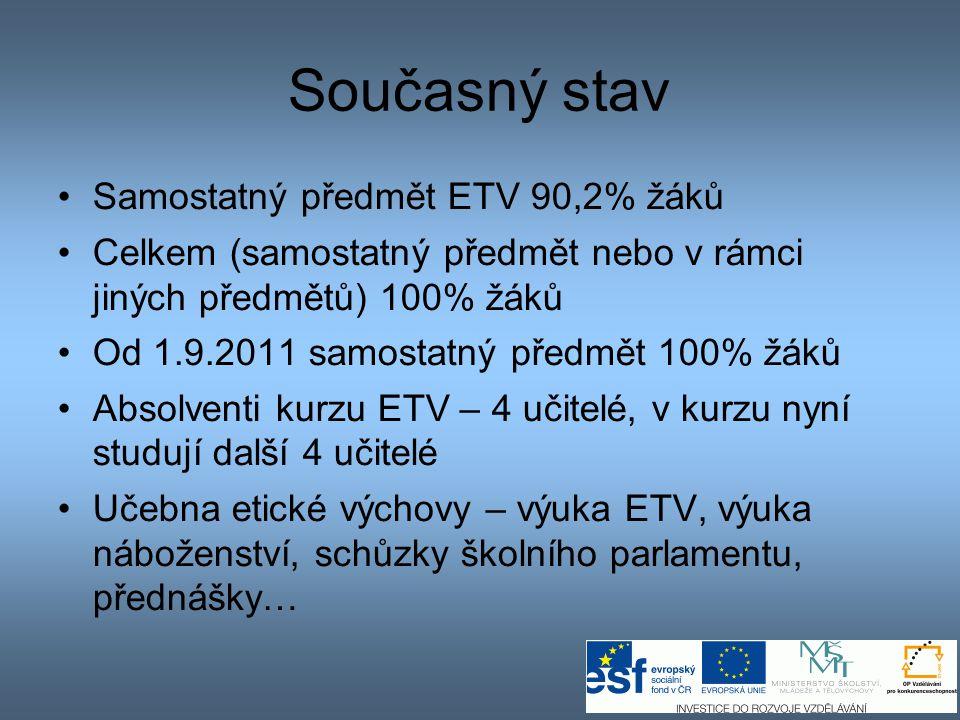 Současný stav Samostatný předmět ETV 90,2% žáků