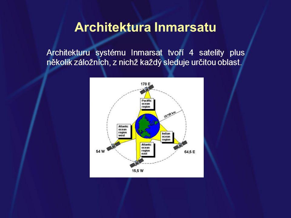 Architektura Inmarsatu
