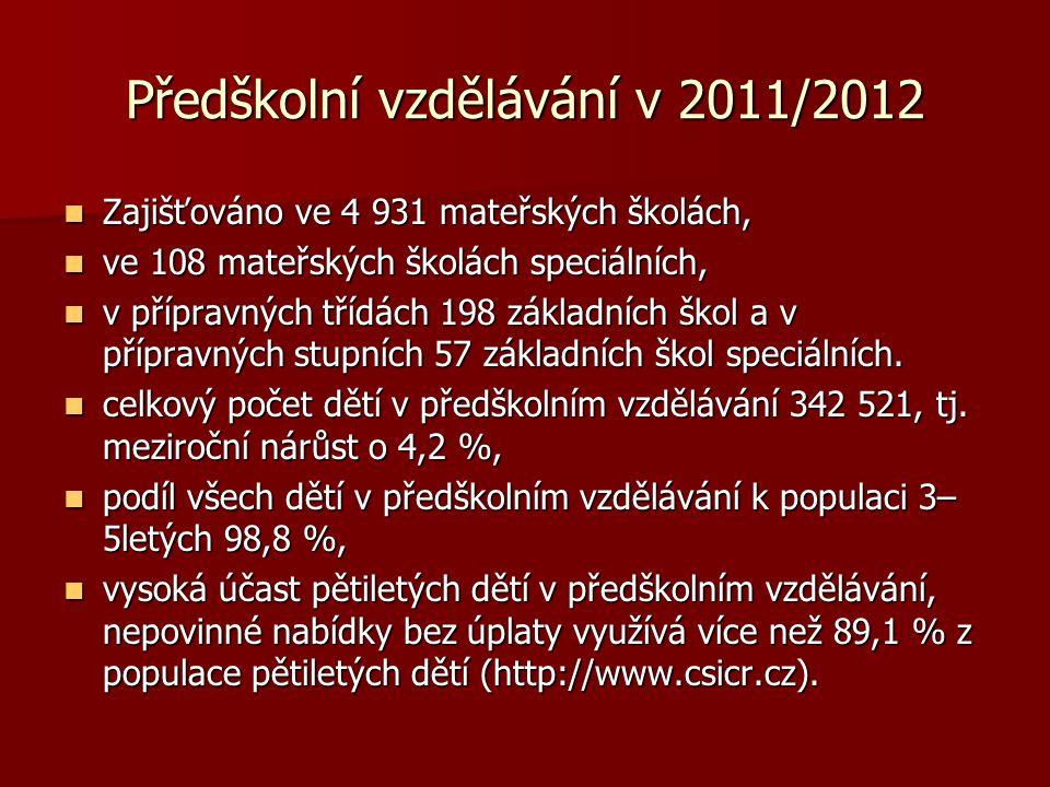 Předškolní vzdělávání v 2011/2012