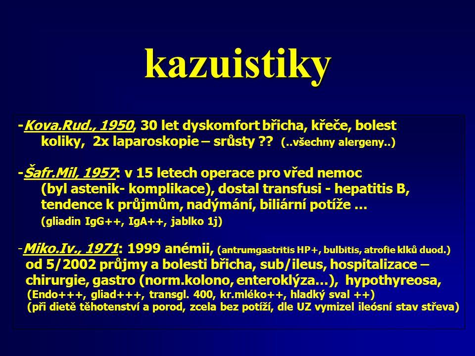 kazuistiky -Kova.Rud., 1950, 30 let dyskomfort břicha, křeče, bolest