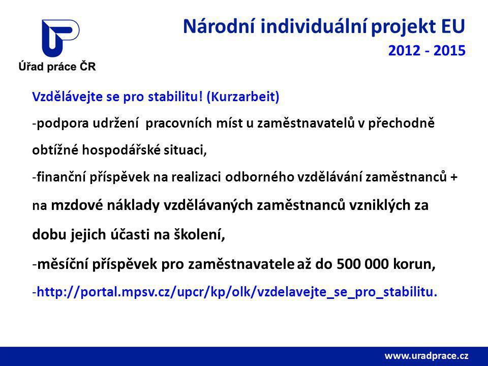 Národní individuální projekt EU