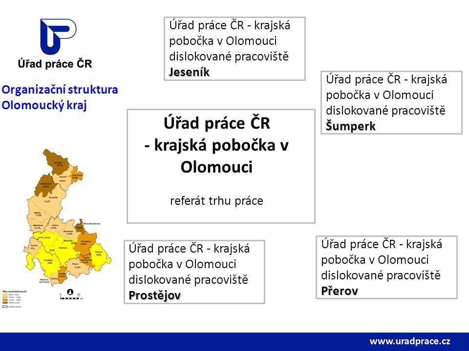 Úřad práce ČR - krajská pobočka v Olomouci