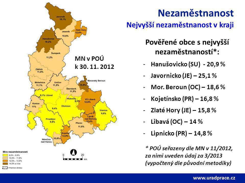 Pověřené obce s nejvyšší nezaměstnaností*: