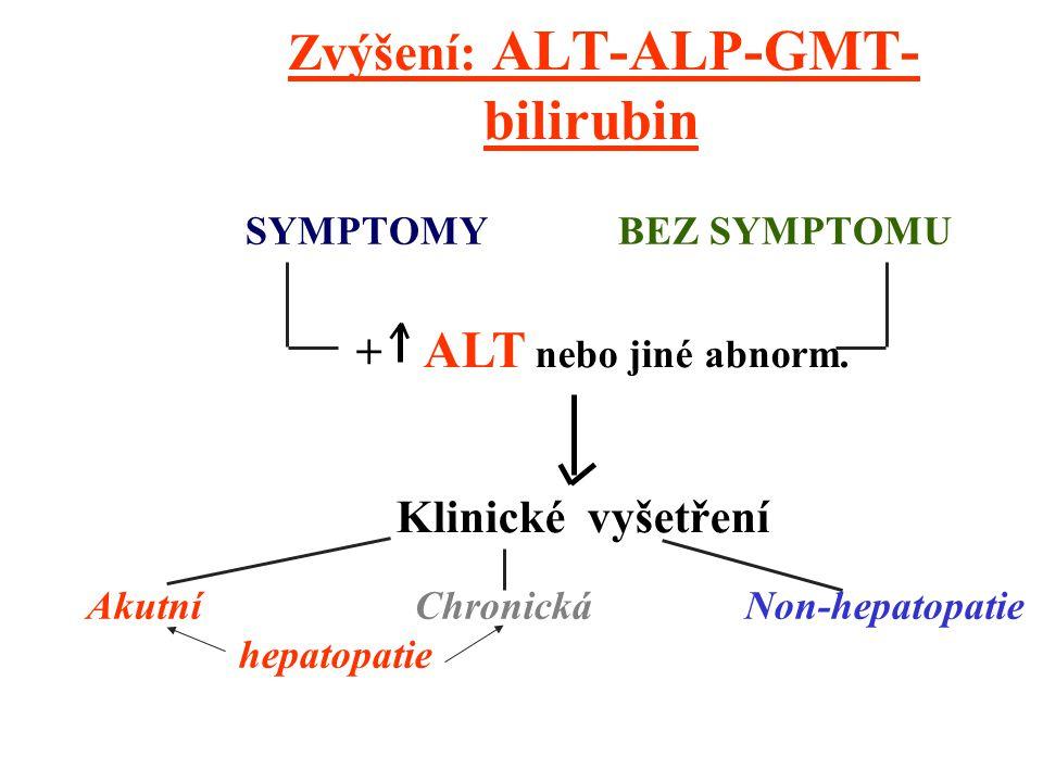 Zvýšení: ALT-ALP-GMT-bilirubin