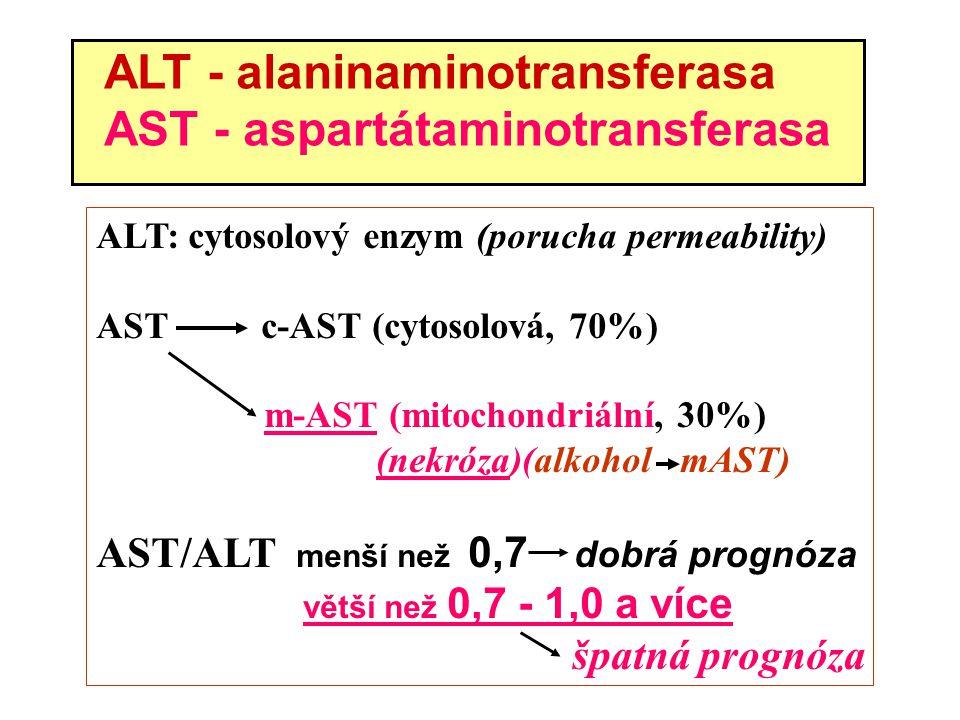 ALT - alaninaminotransferasa AST - aspartátaminotransferasa