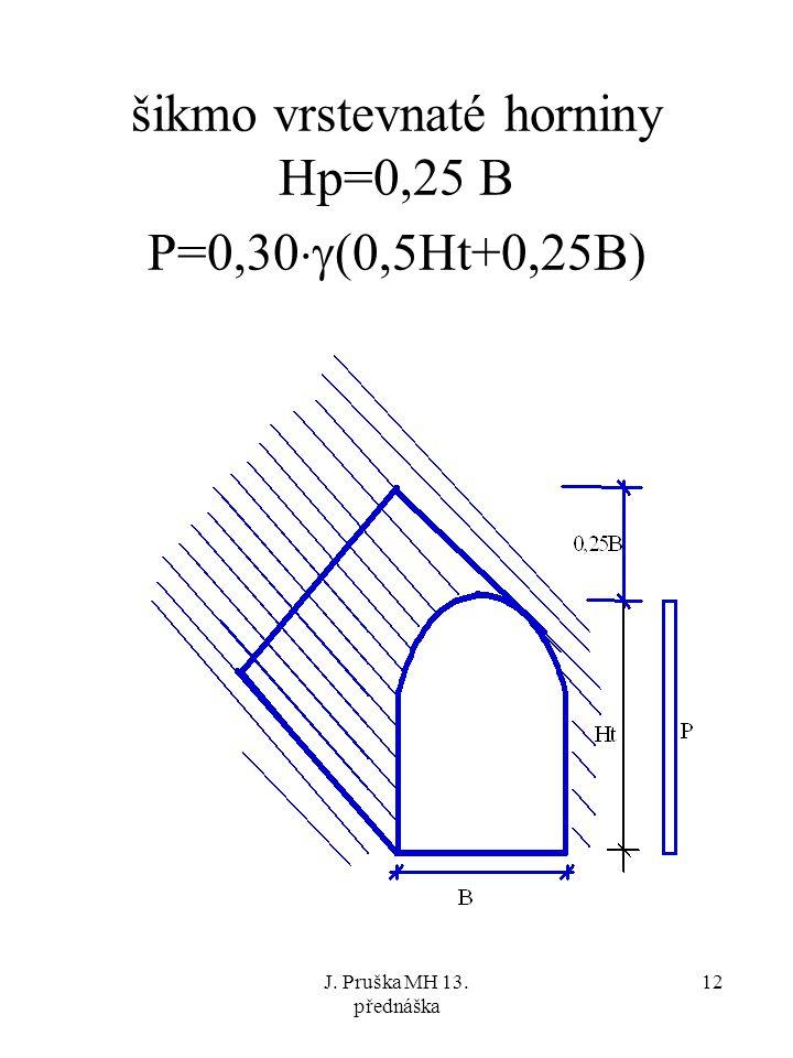 šikmo vrstevnaté horniny Hp=0,25 B P=0,30(0,5Ht+0,25B)