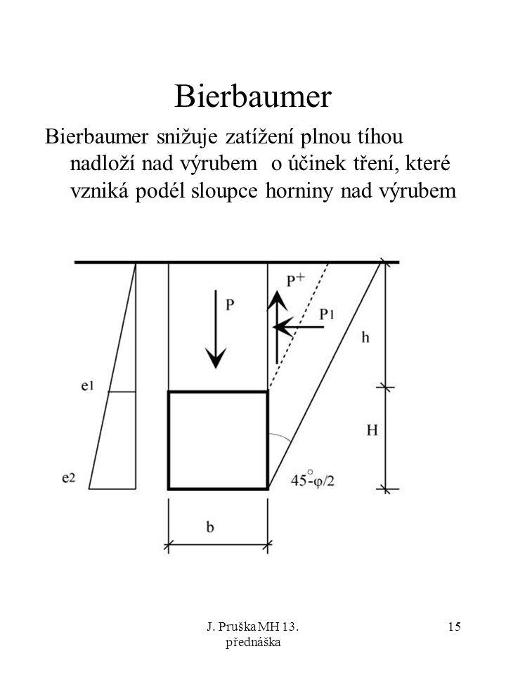 Bierbaumer Bierbaumer snižuje zatížení plnou tíhou nadloží nad výrubem o účinek tření, které vzniká podél sloupce horniny nad výrubem.