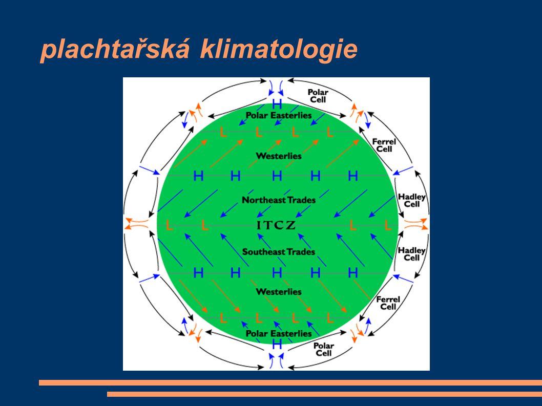 plachtařská klimatologie