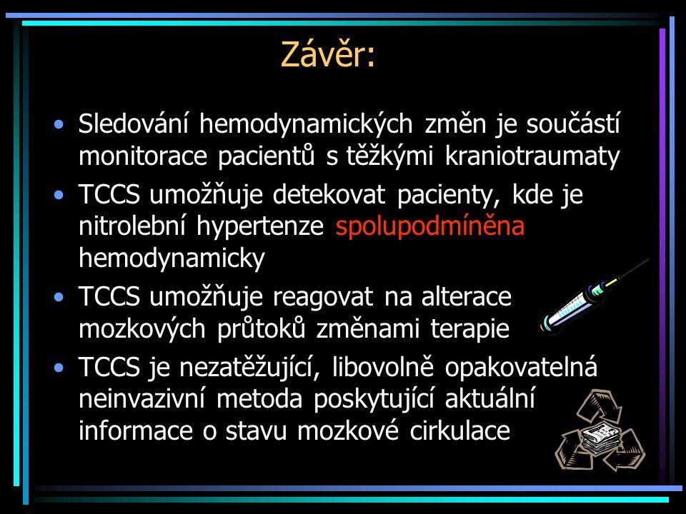 Závěr: Sledování hemodynamických změn je součástí monitorace pacientů s těžkými kraniotraumaty.