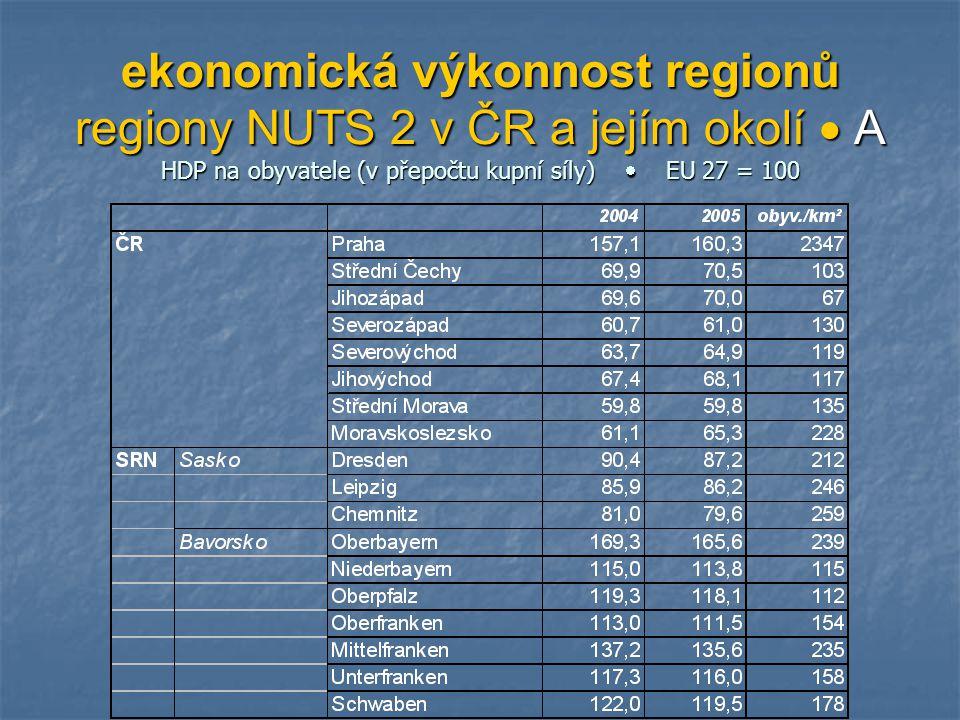 ekonomická výkonnost regionů regiony NUTS 2 v ČR a jejím okolí  A HDP na obyvatele (v přepočtu kupní síly)  EU 27 = 100