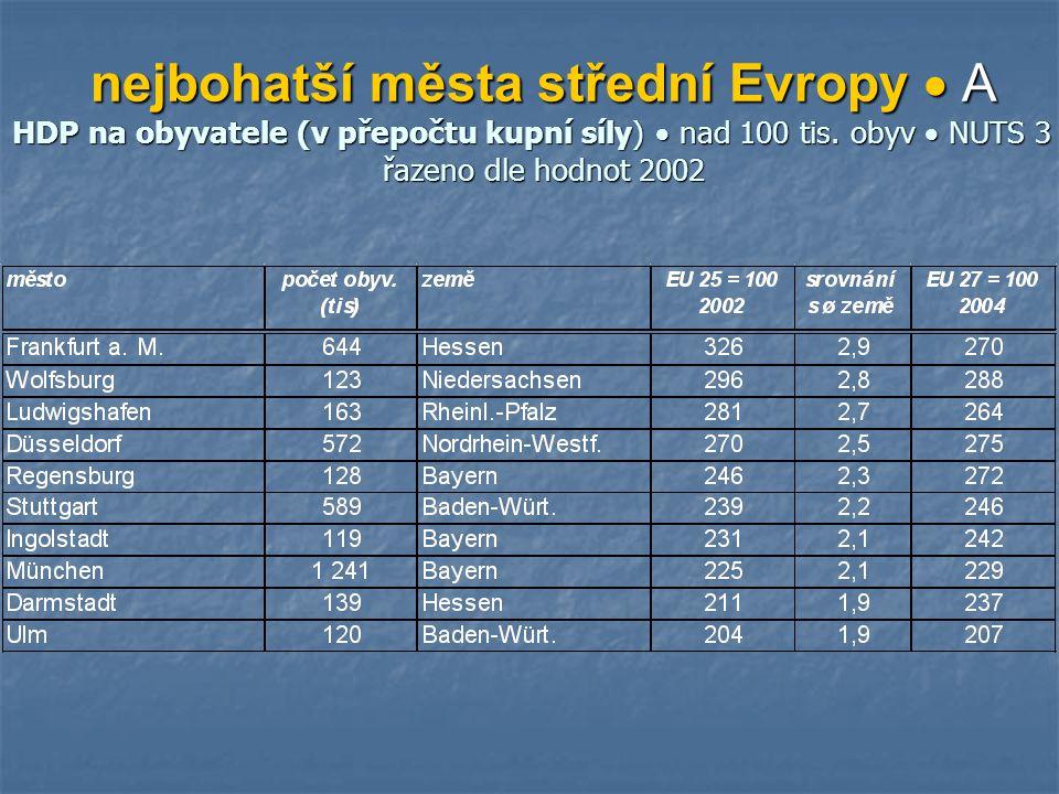 nejbohatší města střední Evropy  A HDP na obyvatele (v přepočtu kupní síly)  nad 100 tis.