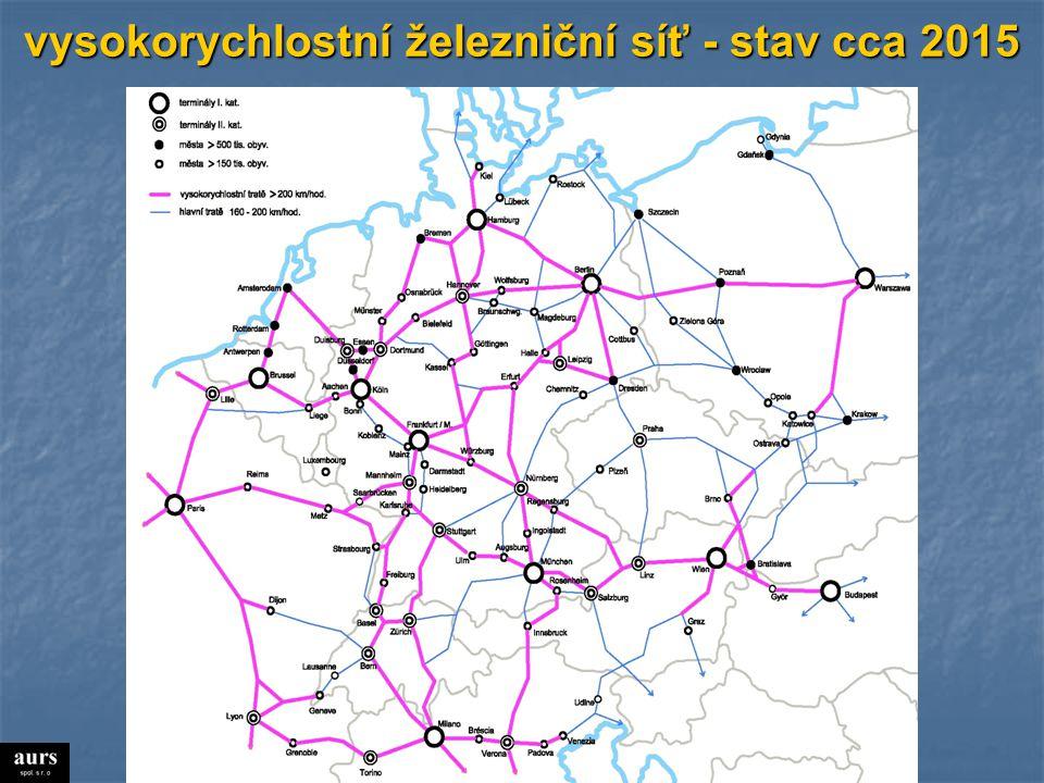 vysokorychlostní železniční síť - stav cca 2015